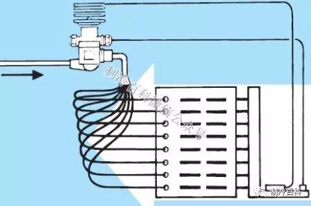 装配图膨胀阀的工作原理_膨胀阀工作原理及图片