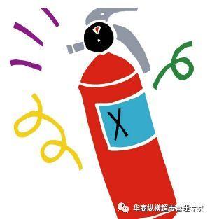天干物燥,小心火患 消防培训手册