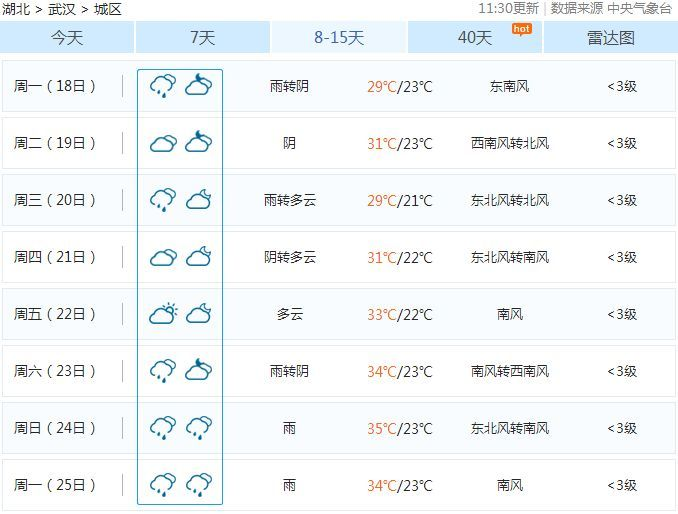 端午终于要来了!@武汉人!除了30+℃的高温,还有这几个消息你需要知道!
