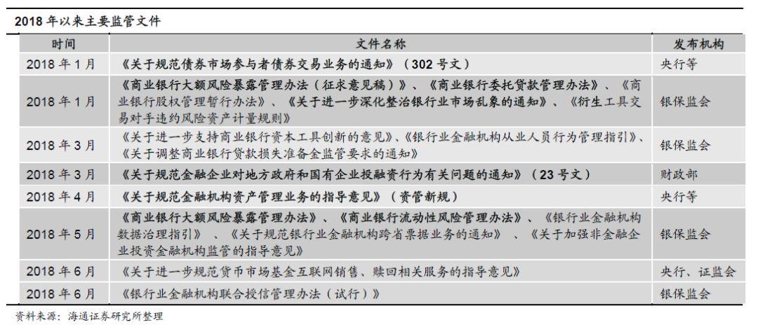 债牛格局不变――18年利率债中期策略报告(海通债券姜超、姜��珊、李波)