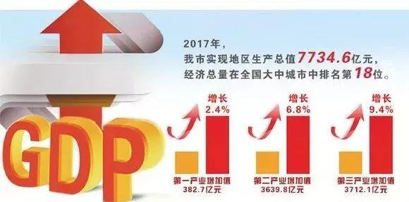 南通通州区gdp_江苏南通一猛将,人均GDP赶超通州、如皋,却富裕的很低调