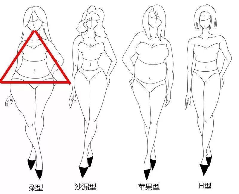 梨形身材怎么穿? 裙 装 扔:包臀裙,软塌百褶裙,臀部有修饰图片