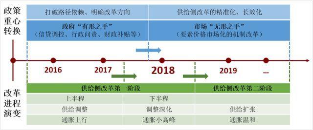 2018上半年中国经济总量_舌尖上的中国图片