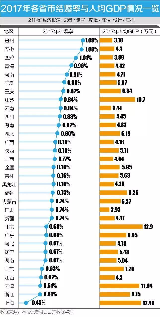 中兴通讯复牌放量暴跌;中国结婚率日益下降 | 功夫早课