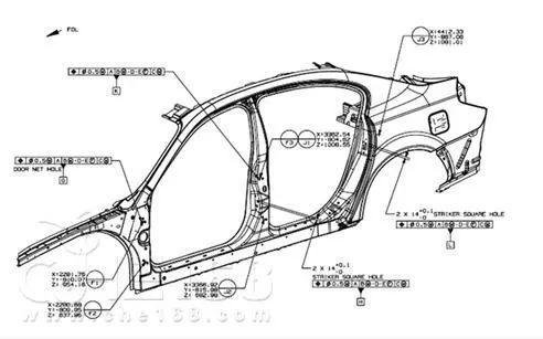 揭秘汽车设计研发过程图片
