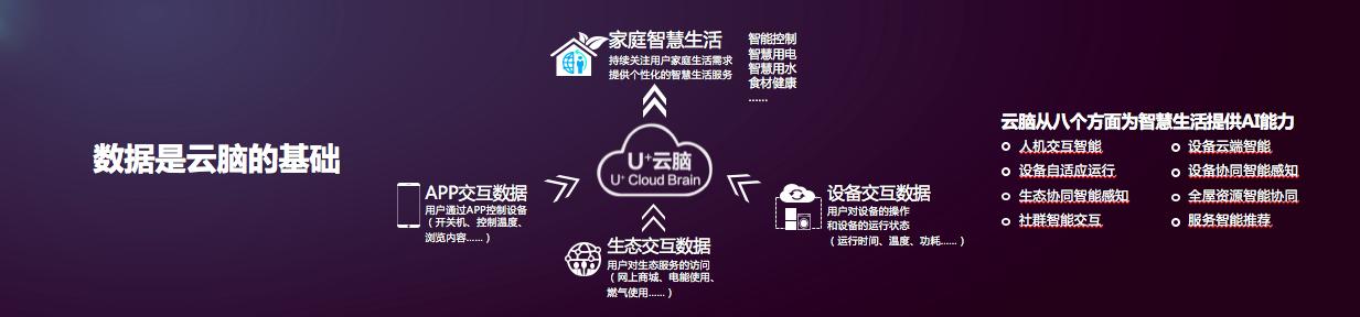 2018中国人工智能商业落地100强榜单公布 海尔U+是唯一入选家电企业-焦点中国网