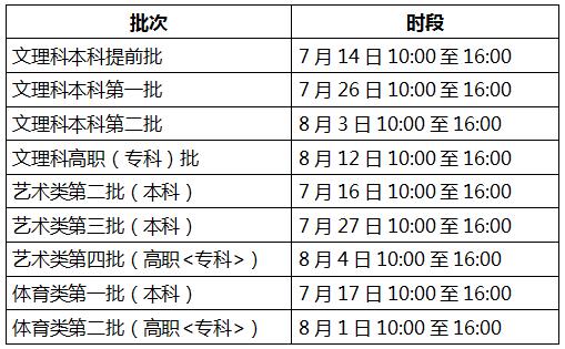 2018安徽高考志愿志愿填报的时间安排_搜狐教