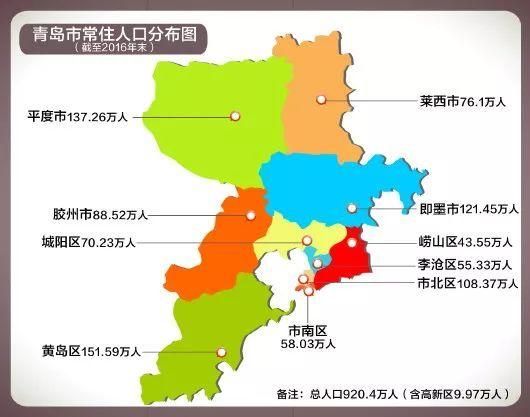 赤水市里常住人口_常住人口登记表