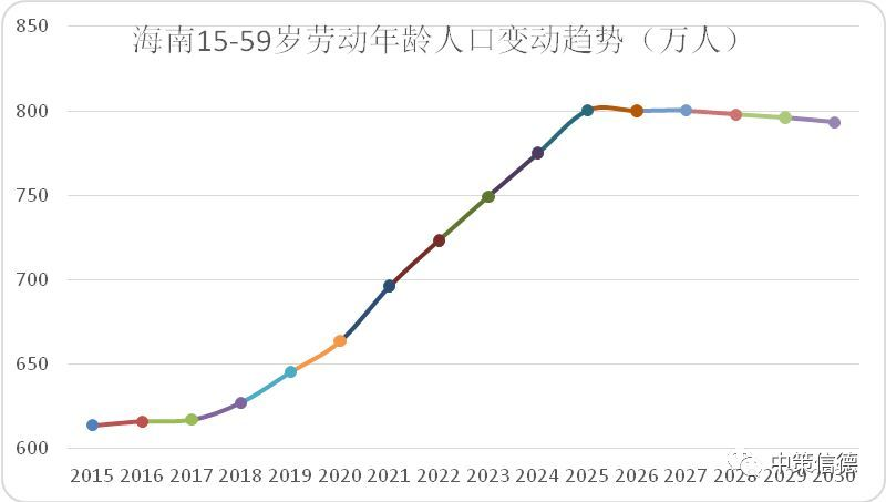 海南户籍人口_海南长寿数据出炉 共有2093名百岁老人,最大118岁