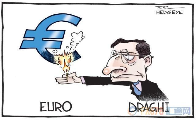 欧银声明鸽派德拉基火上浇油,欧元扩大跌幅至近190点