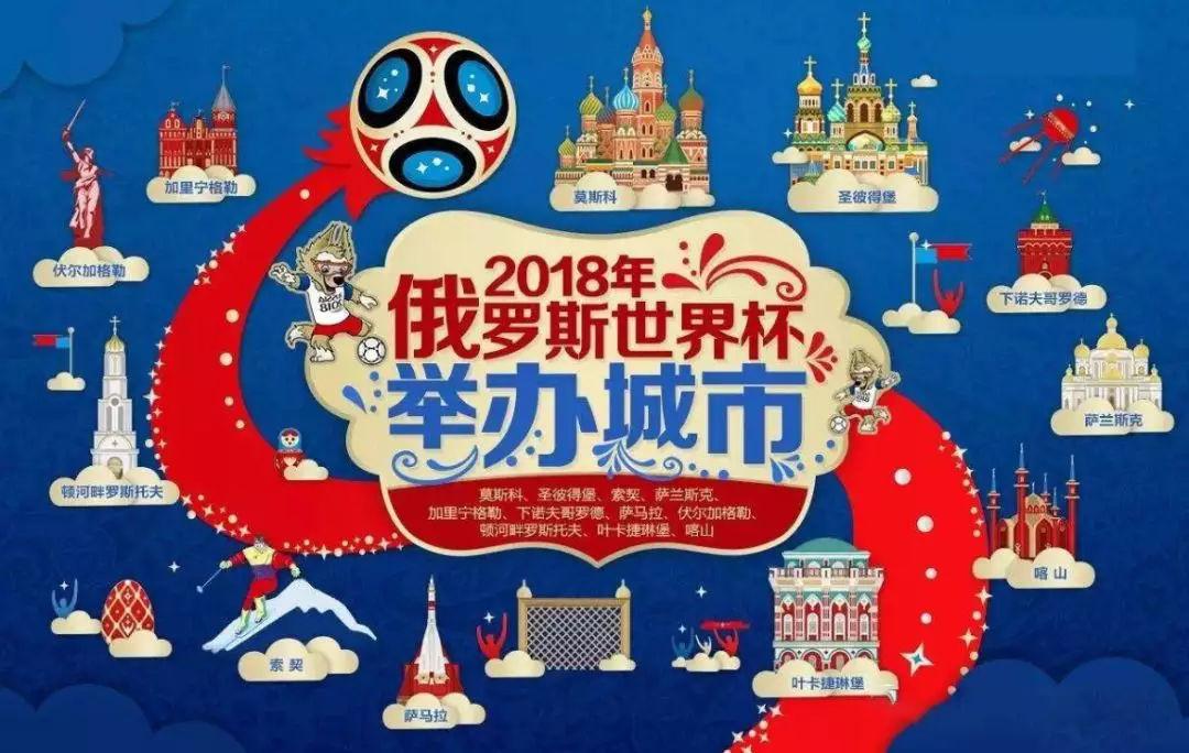 俄罗斯世界杯_有路为您解析世界杯经济下的俄罗斯房产