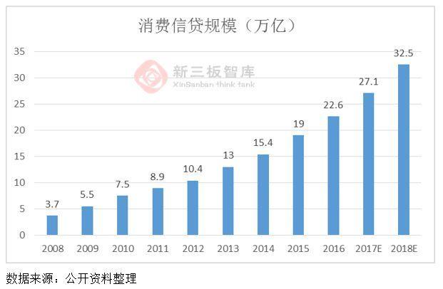 gdp增长30%_中国gdp增长图