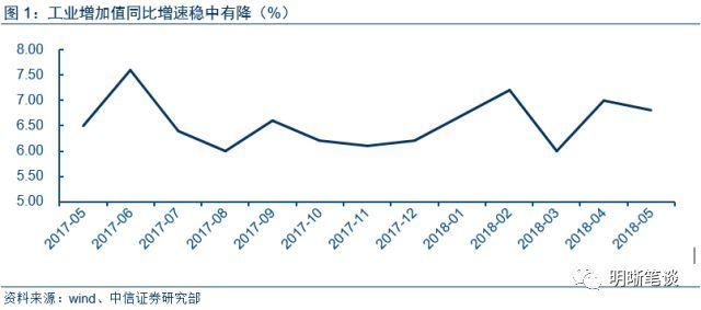 中国GDP水分高还是美国高_中国GDP总量会超美国吗 如果会,大概是将来的什么时候