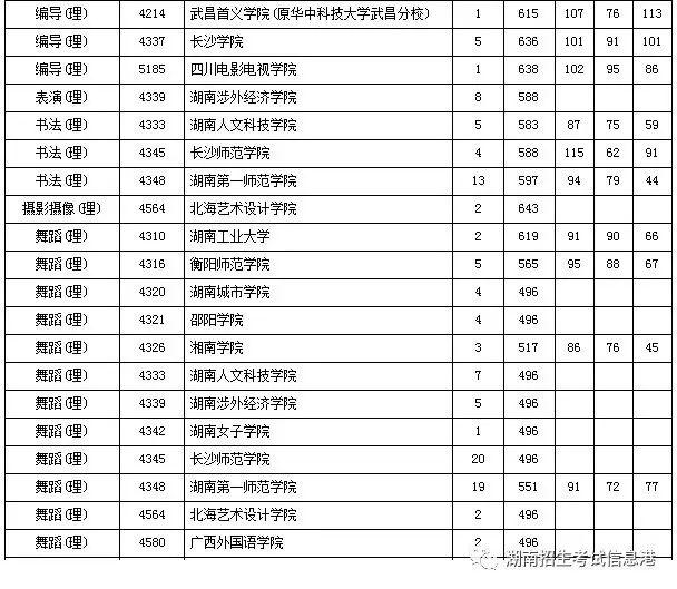 湖南二本大学排名_湖南师范大学