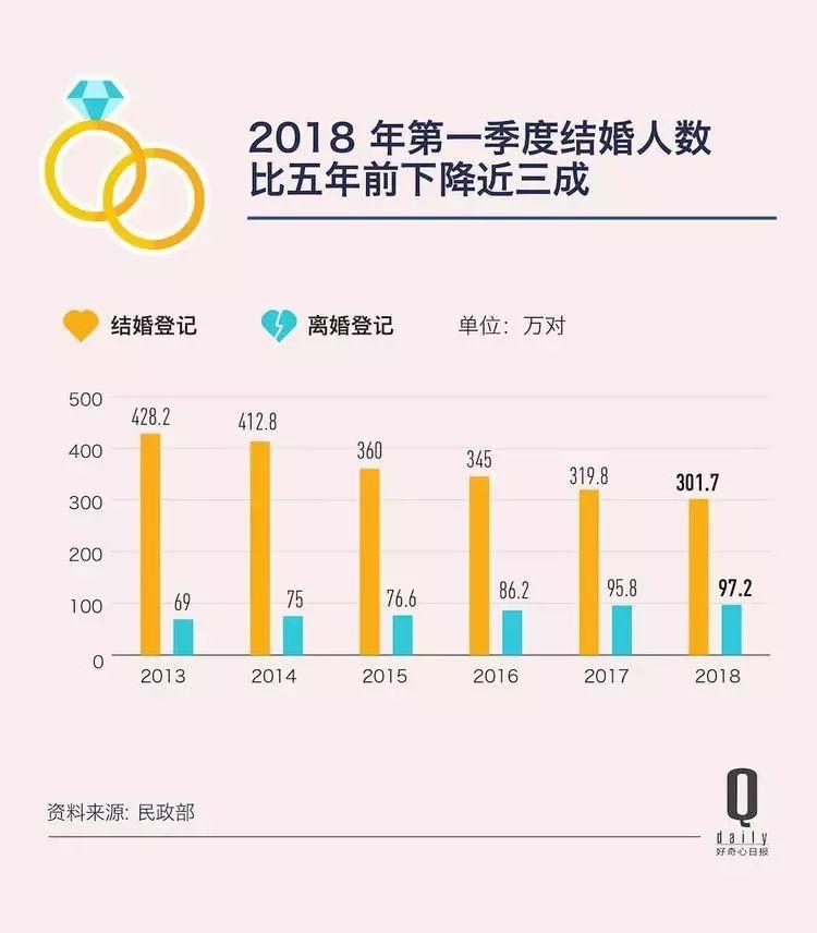 2005城市gdp_中国城市GDP排名2018排行榜:历年我国gdp经济增速总量世界排名