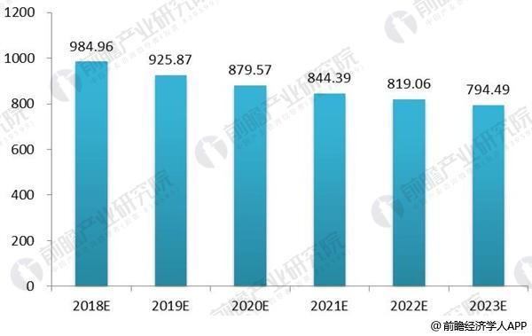 2018年婚纱摄影发型图_2018年婚纱摄影行业发展现状与趋势分析行业市场规模增长趋缓