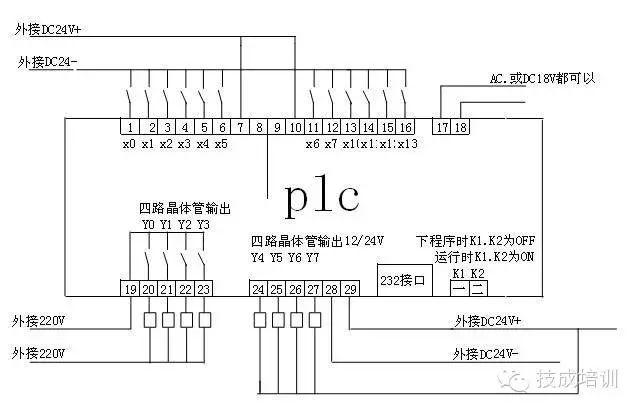 plc,变频器接线图