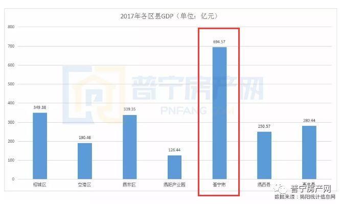 龙岩富裕还是三明人均gdp_城市群GDP排行大比拼 长三角 珠三角 京津冀