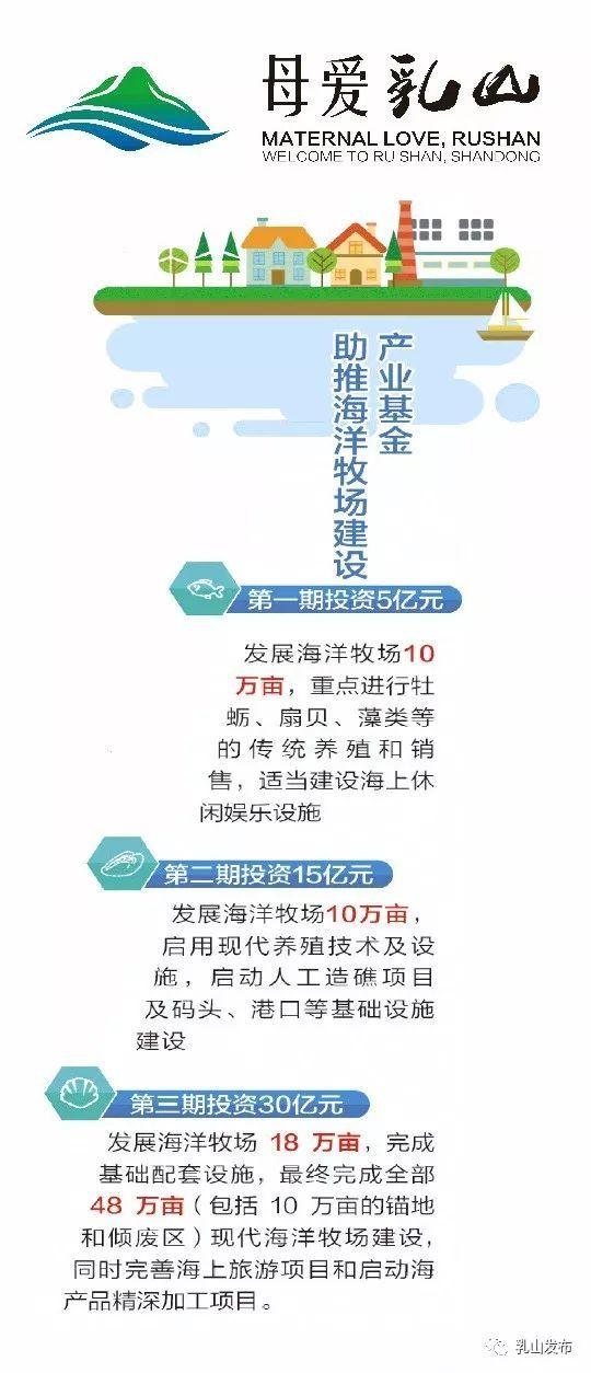 乳山经济总量多少_小林豆腐乳山广告图