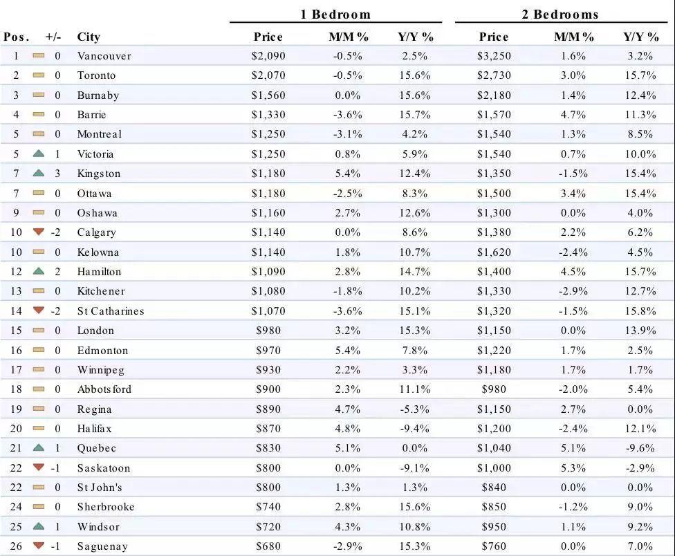 人口最多的城市排名_中国人口最多城市排名