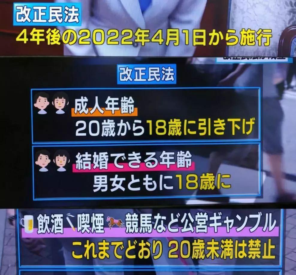 日本下调成人年龄,年轻人傻眼!18岁就能结婚,却不可以…