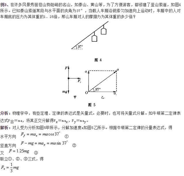 物理与频率有关的原理_物理