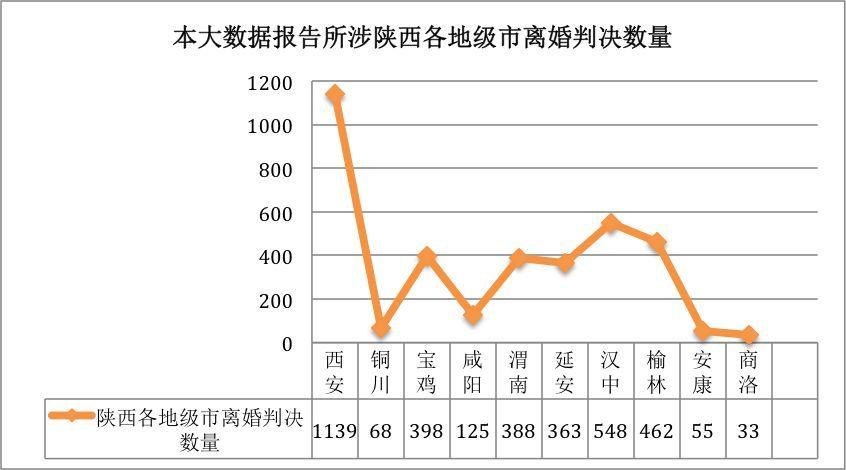 陕西省人口总数_西安人口1295万 是甜蜜,还是负担