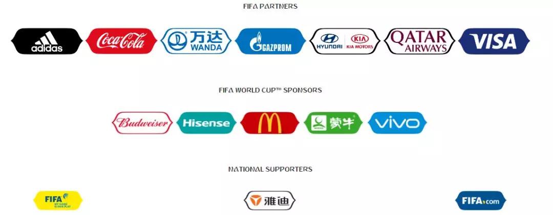 """除了足球队,这些""""中国队""""都去世界杯了!"""