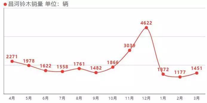 """宝能已接盘昌河铃木打造汽车""""王国"""" 经销商却不知所以_韩式1.5"""