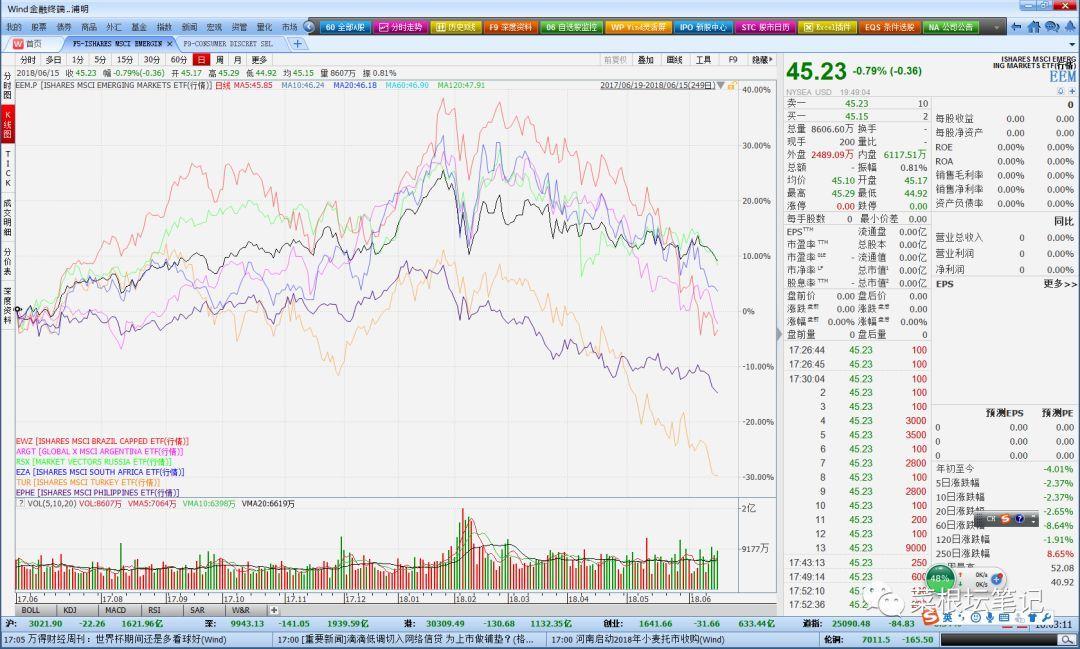 香港为什么�y�-:-)�k�_█ 港股:整体普跌,mchi也下跌;中概kweb偏强;香港本地hshk35最弱