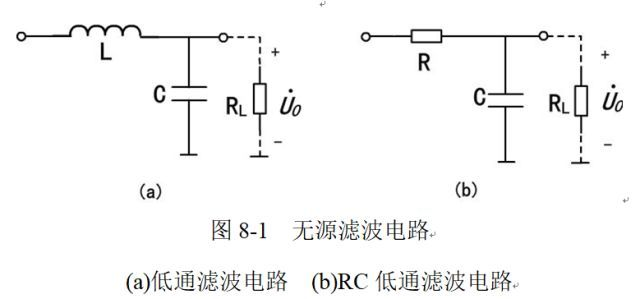 电容电阻滤波的原理_电容电阻