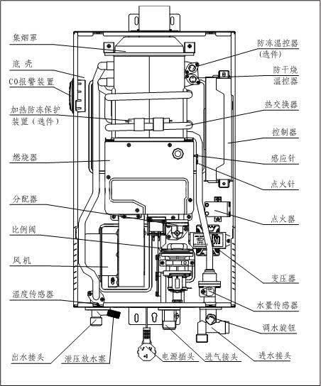 林内燃气热水器怎么样?热水器选林内还是能率?图片
