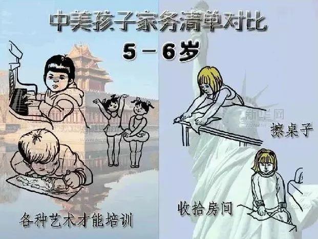 5-6岁:不仅要熟练掌握前几个阶段要求的家务,并能帮忙擦桌子;收拾图片