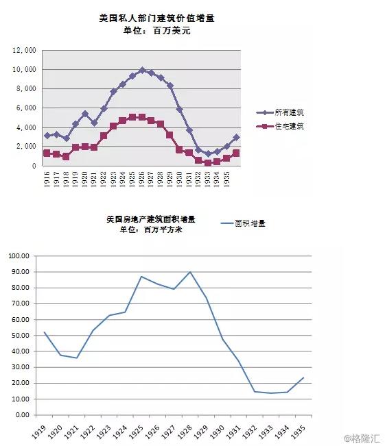 """中国能逃避""""库兹涅茨""""周期吗?"""