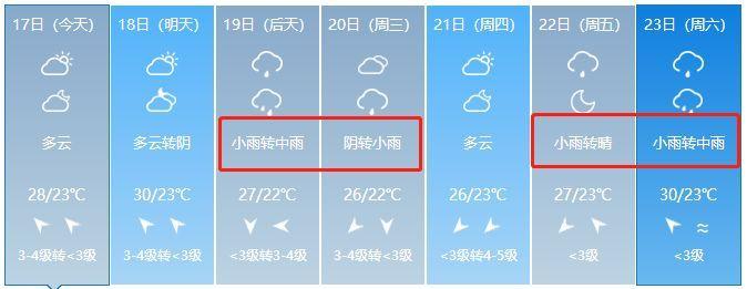 神木垒8+15天天气预报+