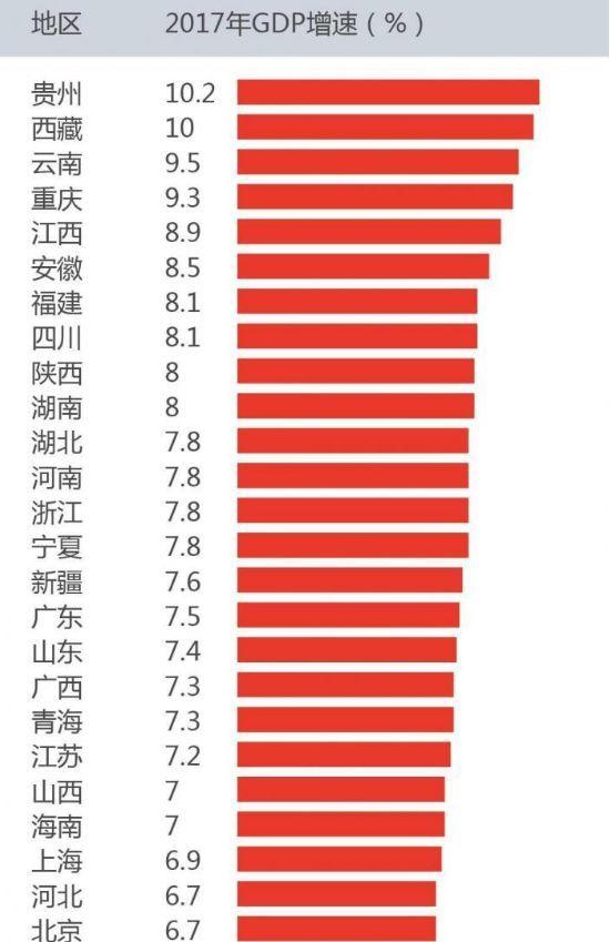 2017浙江经济总量排名_浙江54县市经济排名