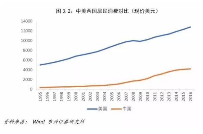 世界2017经济总量_世界经济总量排名