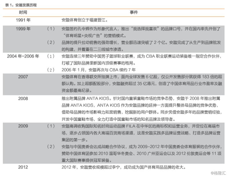 安踏体育(02020):国内运动服饰龙头,多品牌全