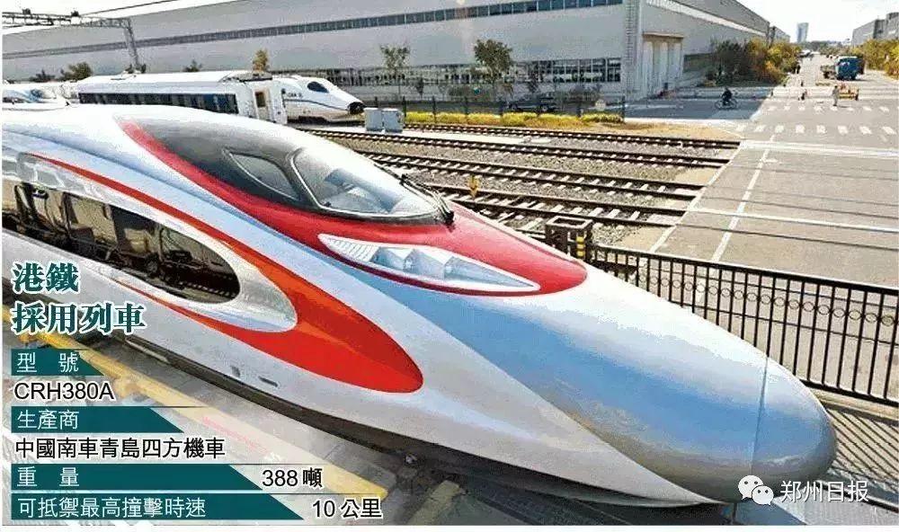 9月从郑州出发,每天1趟动车到香港!全程不到7小时!通关只要5分钟!