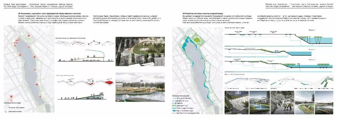 军事 正文  这套 绿色的基础设施,可以每个公民和沿湖开发都依赖于图片