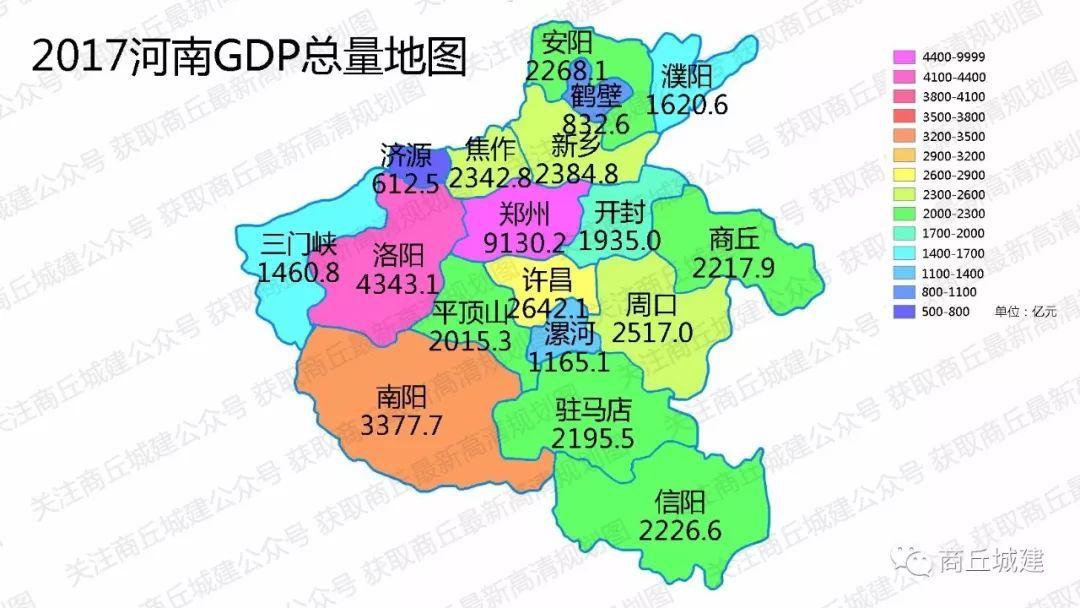 河南gdp各市_洛阳市区有哪几个区