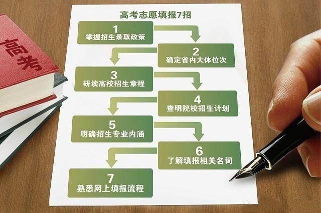 经济学和管理学选择哪个好?陈晟老师教你从行