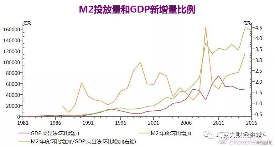 GDP缺口_56式准星与缺口图片