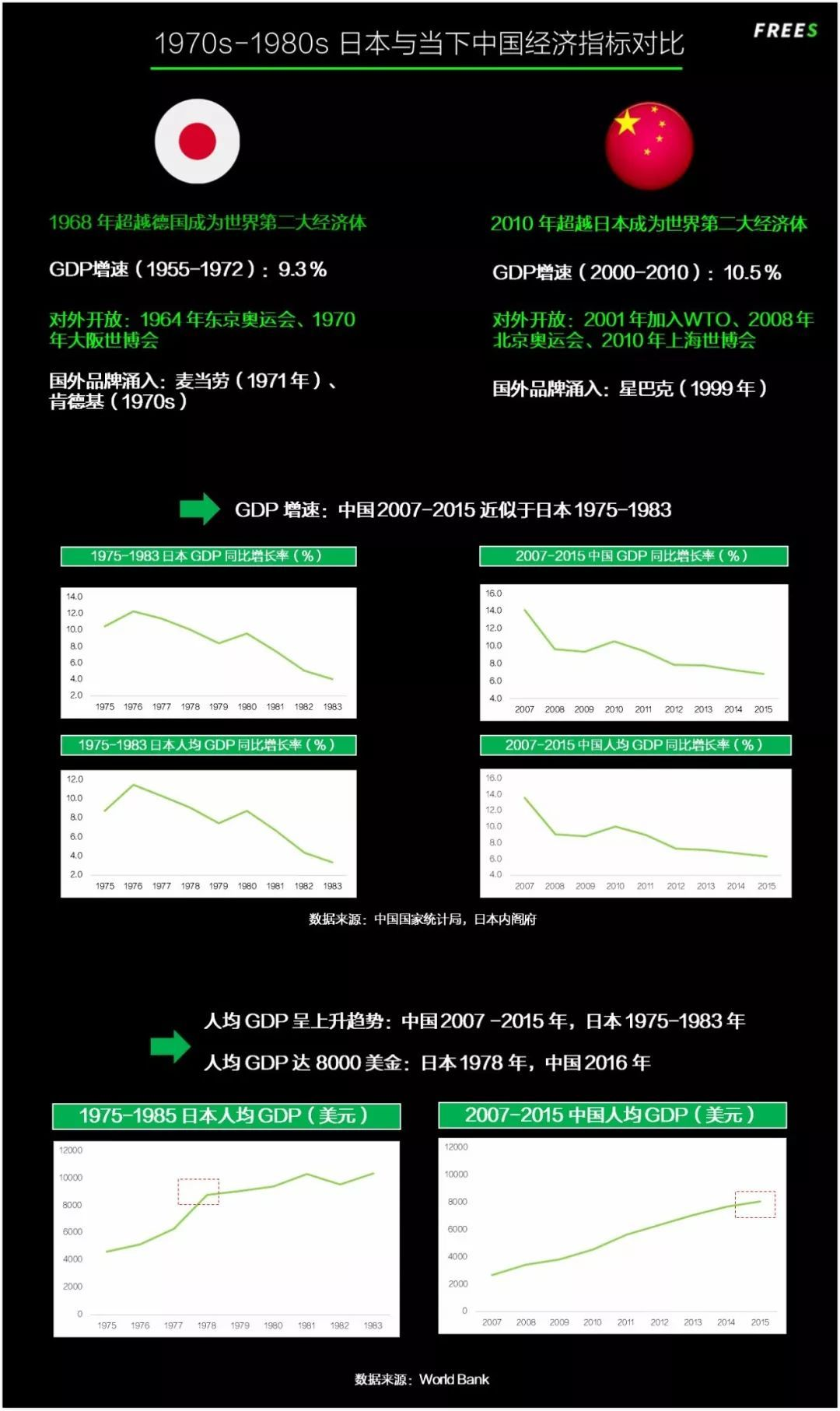 中国gdp2030年超过日本_中国gdp超过日本