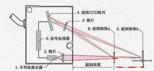 驻波法测声速的原理_图15—1 驻波法测量声速原理图