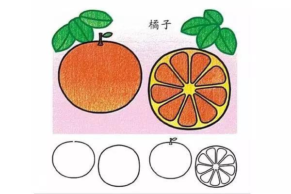 儿童水果简笔画教程,一看就会 包含步骤和口诀哟