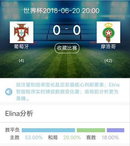 球趣网:世界杯葡萄牙VS摩洛哥前瞻 葡萄牙占优