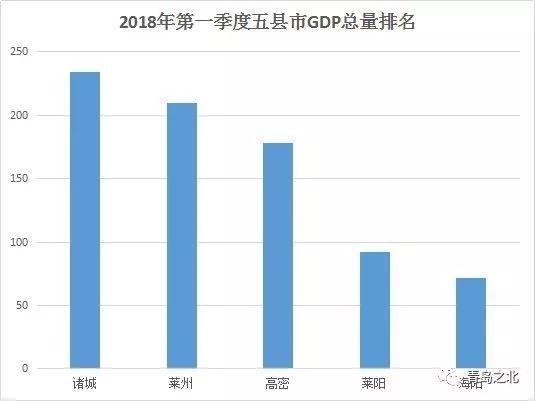 gdp是一年的量吗_居民消费占GDP的比例多年来一直在下降