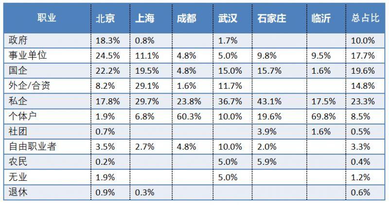 国企私企外企占经济总量比例_比例思维导图
