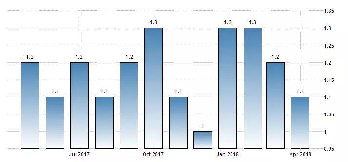 泰国gdp增长_泰国美女
